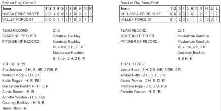 USSSA State_Bracket_2_Semi_Final