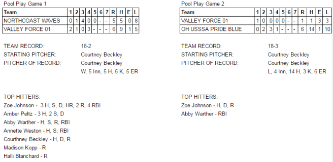 USSSA State_Pool_1_2